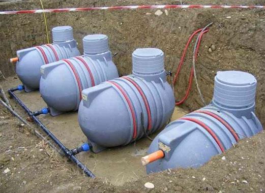 soluzioni di recupero acque piovane